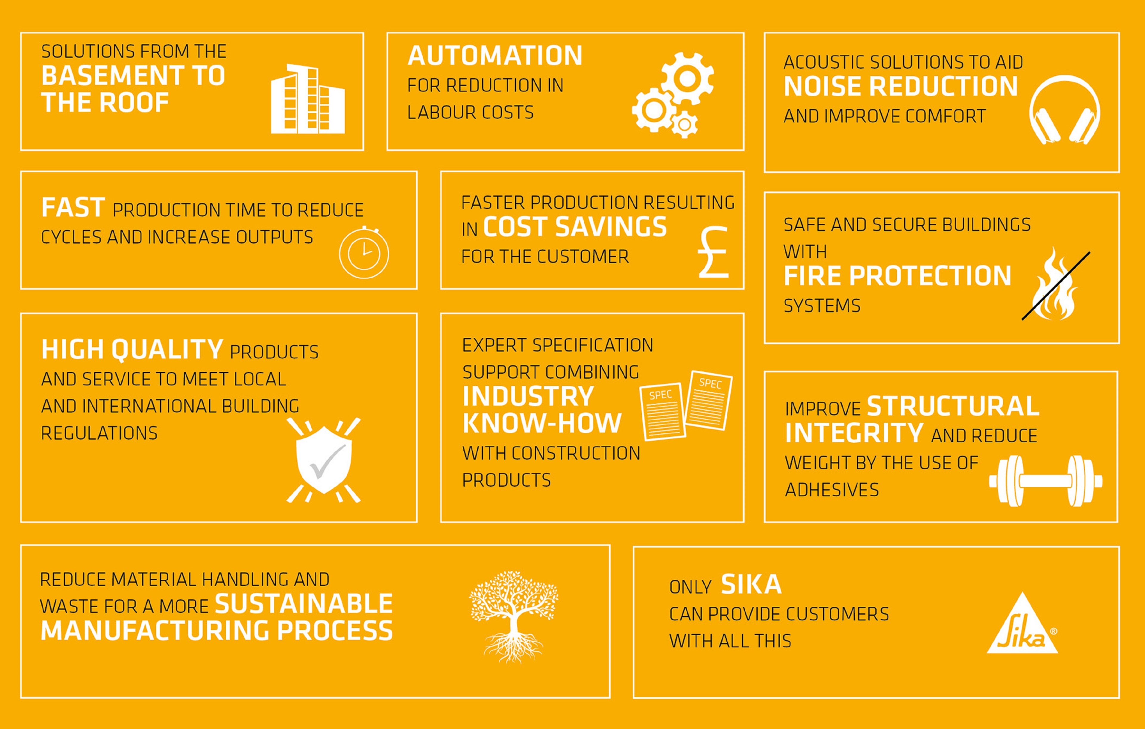 benefits of sika offsite construction